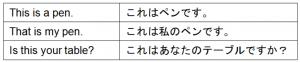 文字カウント